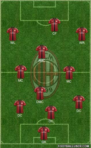 RIP Pokušaj lige 1120063_AC_Milan
