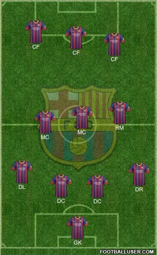 RIP Pokušaj lige 1120066_FC_Barcelona