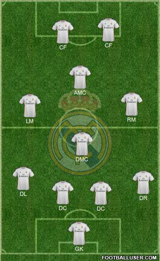 RIP Pokušaj lige 1120069_Real_Madrid_CF