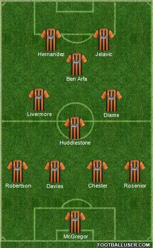 Hull City football formation