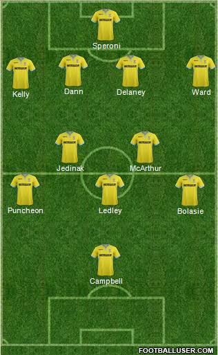Crystal Palace 4-2-3-1 football formation