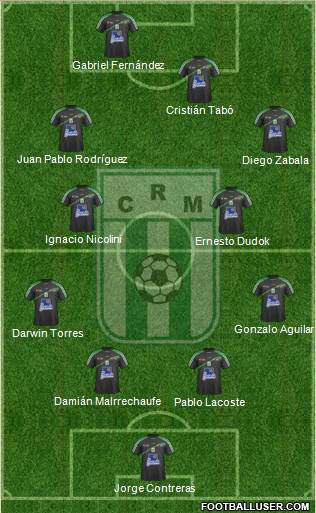 Racing Club de Montevideo 4-2-2-2 football formation