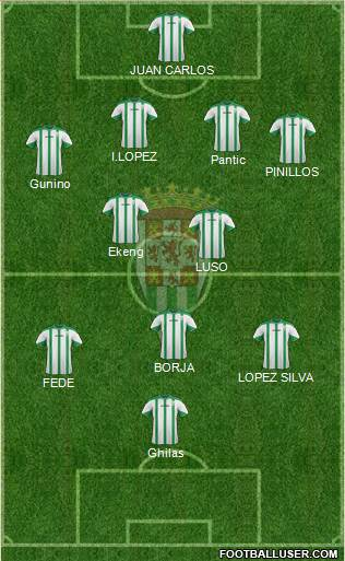 Córdoba C.F., S.A.D. football formation