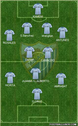 Málaga C.F., S.A.D. football formation
