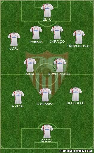 Sevilla F.C., S.A.D. football formation