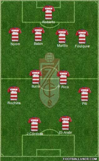 Granada C.F. 4-4-2 football formation