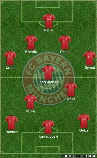 FC Bayern München 4-3-3 football formation