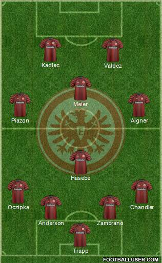 http://www.footballuser.com/formations/2014/10/1132977_Eintracht_Frankfurt.jpg