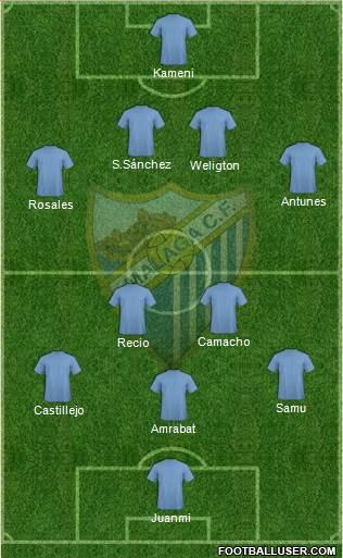 Málaga C.F. B 4-1-3-2 football formation