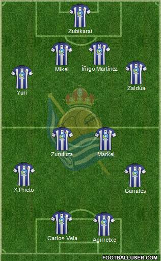 Real Sociedad C.F. B 4-5-1 football formation