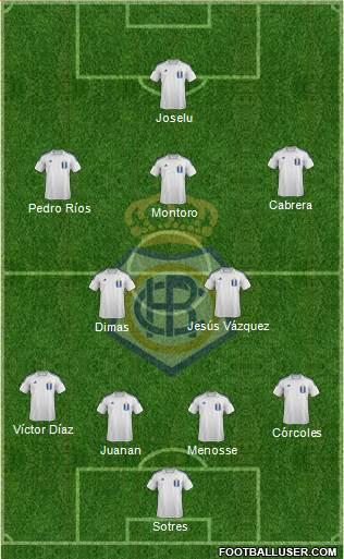 R.C. Recreativo de Huelva S.A.D. football formation