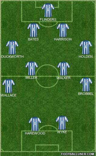 Hartlepool United football formation