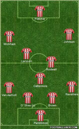 Sunderland 4-3-3 football formation