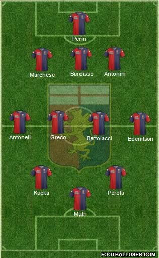 Genoa 4-1-4-1 football formation