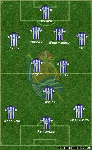 Real Sociedad C.F. B football formation