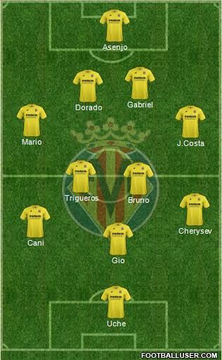 Villarreal C.F., S.A.D. football formation