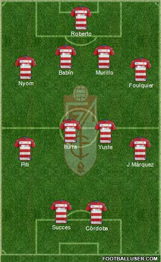 Granada C.F. 4-5-1 football formation