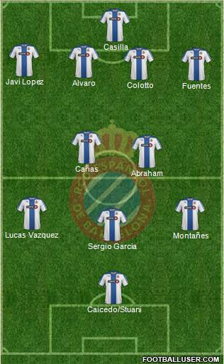 R.C.D. Espanyol de Barcelona S.A.D. 4-3-2-1 football formation
