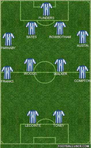 Hartlepool United 4-2-1-3 football formation