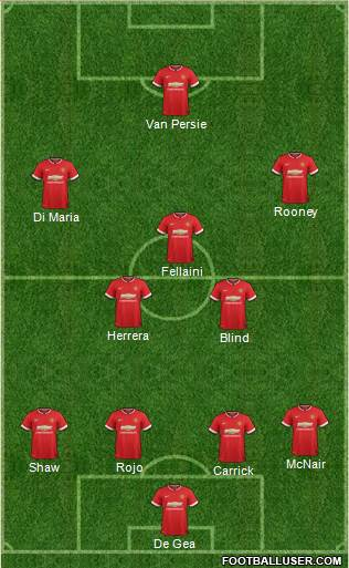 Man United football formation