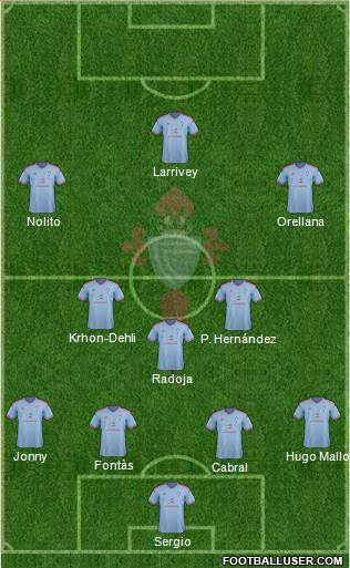 R.C. Celta S.A.D. football formation