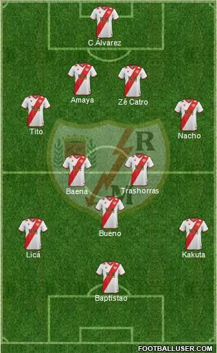 Rayo Vallecano de Madrid S.A.D. 5-3-2 football formation
