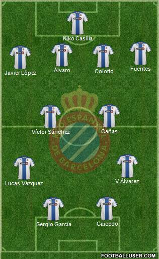 R.C.D. Espanyol de Barcelona S.A.D. 3-5-1-1 football formation