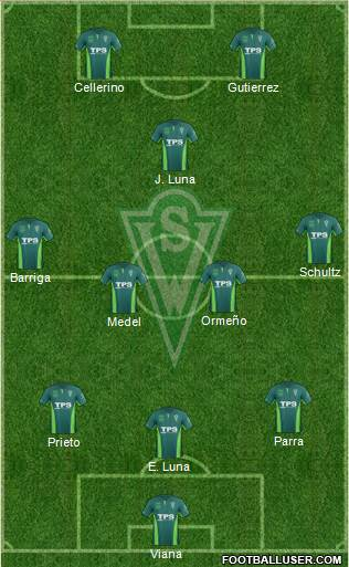 CD Santiago Wanderers S.A.D.P. football formation