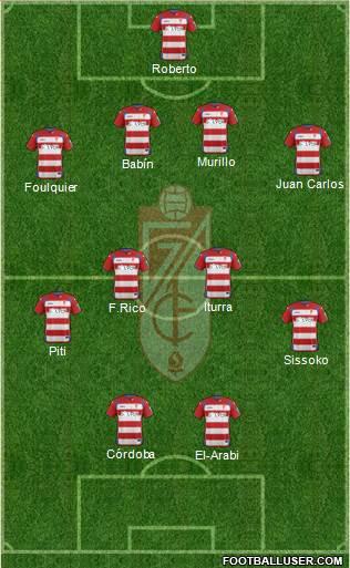 Granada C.F. 5-3-2 football formation