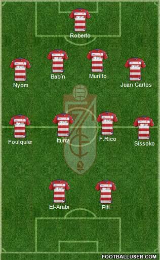 Granada C.F. 3-4-2-1 football formation