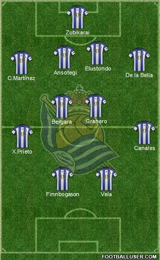 Real Sociedad S.A.D. 5-3-2 football formation