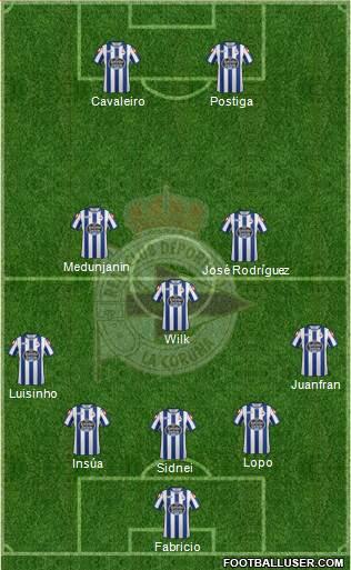 R.C. Deportivo de La Coruña S.A.D. football formation