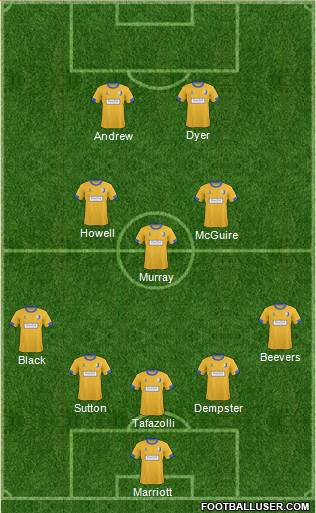 Mansfield Town 5-3-2 football formation