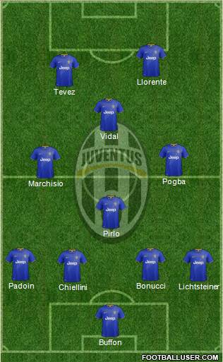 Juventus 4-2-3-1 football formation