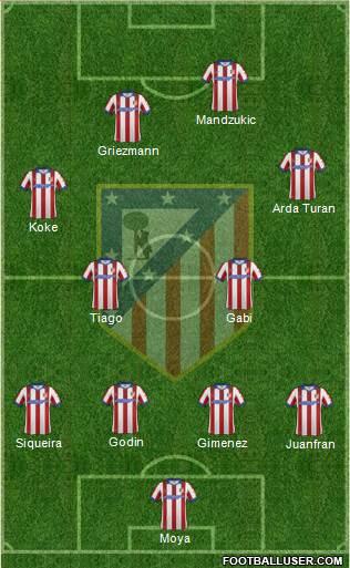 Atlético Madrid B 4-4-2 football formation