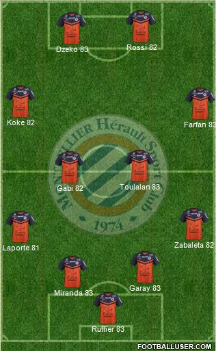 Fifa Ultimate Team 1162916_Montpellier_Herault_Sport_Club