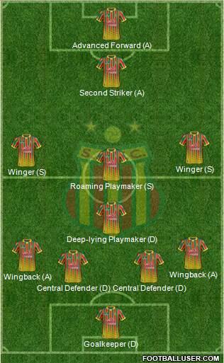 Sampaio Correa Fc Brazil Football Formation