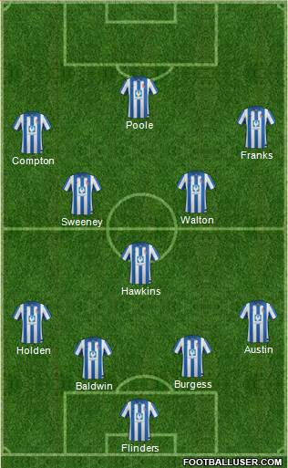 Hartlepool United 4-5-1 football formation