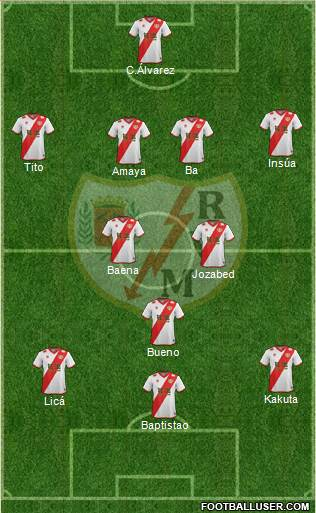 Rayo Vallecano de Madrid S.A.D. 3-5-2 football formation