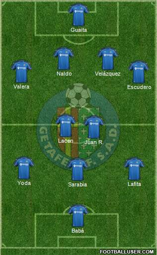 Getafe C.F., S.A.D. 3-4-2-1 football formation