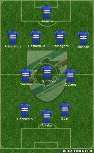 Sampdoria 4-2-3-1 football formation