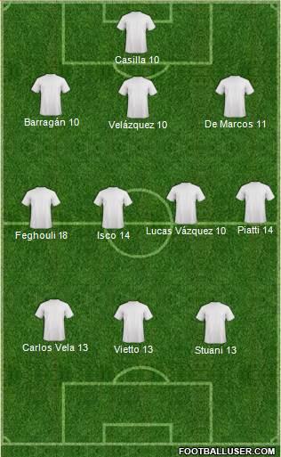 Fifa Team 3-5-1-1 football formation