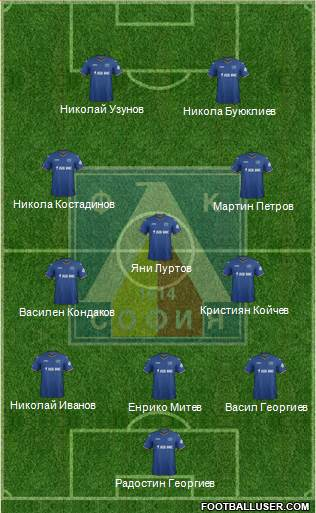 Levski (Sofia) football formation