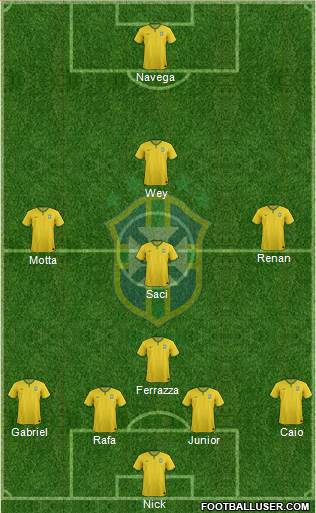 All brazil national teams football formations page 7