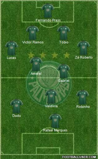 SE Palmeiras 4-2-3-1 football formation