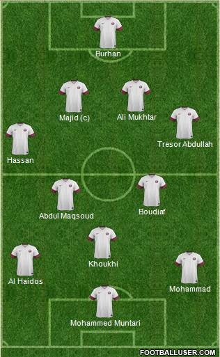Qatar 4-5-1 football formation