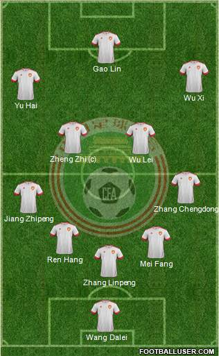 China 5-4-1 football formation