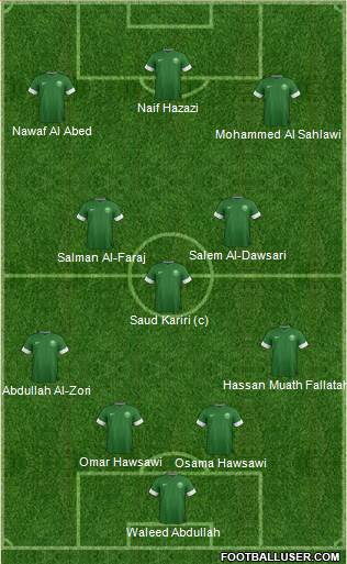 Saudi Arabia 4-3-3 football formation