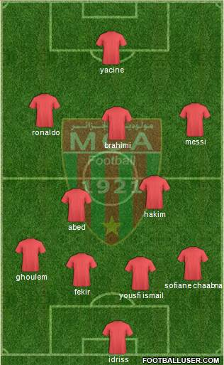 Mouloudia Club d'Alger football formation