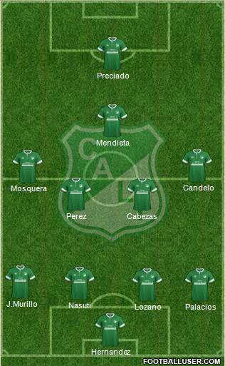 All ac deportivo cali colombia football formations page 6 - Ernesto mera ...